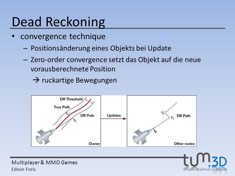 computer graphics & visualization Multiplayer & MMO Games Edwin Foris Dead Reckoning convergence technique – Positionsänderung eines Objekts bei Updat