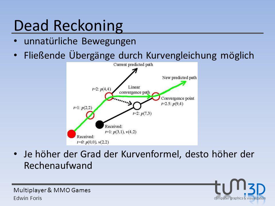 computer graphics & visualization Multiplayer & MMO Games Edwin Foris Dead Reckoning unnatürliche Bewegungen Fließende Übergänge durch Kurvengleichung