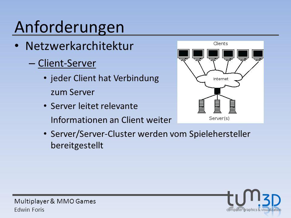 computer graphics & visualization Multiplayer & MMO Games Edwin Foris Anforderungen Netzwerkarchitektur – Client-Server jeder Client hat Verbindung zu