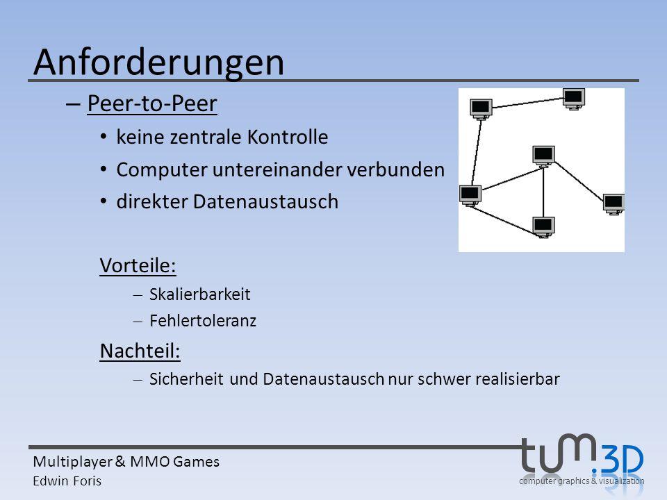 computer graphics & visualization Multiplayer & MMO Games Edwin Foris Anforderungen – Peer-to-Peer keine zentrale Kontrolle Computer untereinander ver