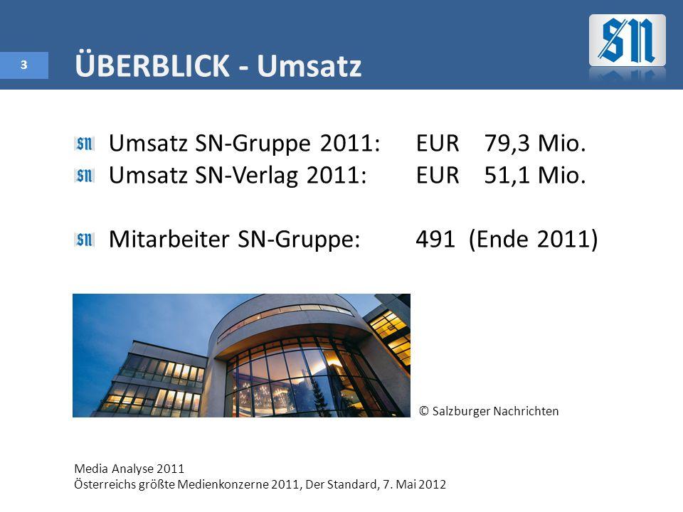 3 ÜBERBLICK - Umsatz Umsatz SN-Gruppe 2011:EUR 79,3 Mio.