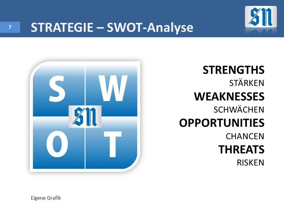 7 STRATEGIE – SWOT-Analyse STRENGTHS STÄRKEN WEAKNESSES SCHWÄCHEN OPPORTUNITIES CHANCEN THREATS RISKEN Eigene Grafik