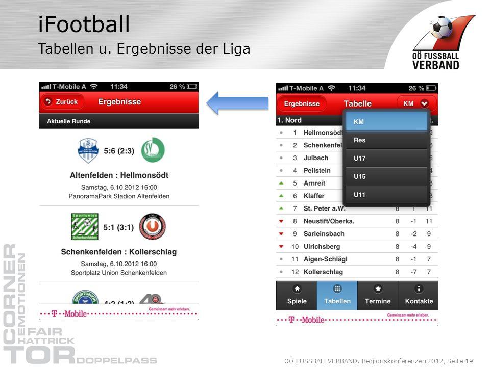 OÖ FUSSBALLVERBAND, Regionskonferenzen 2012, Seite 19 iFootball Tabellen u. Ergebnisse der Liga