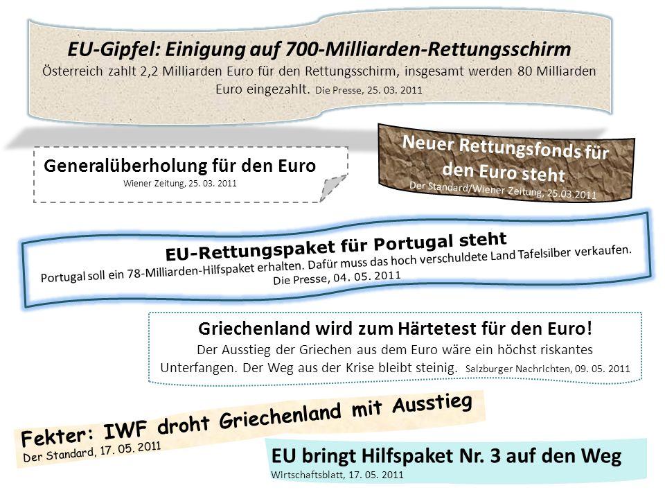 EU bringt Hilfspaket Nr. 3 auf den Weg Wirtschaftsblatt, 17. 05. 2011 EU-Gipfel: Einigung auf 700-Milliarden-Rettungsschirm Österreich zahlt 2,2 Milli