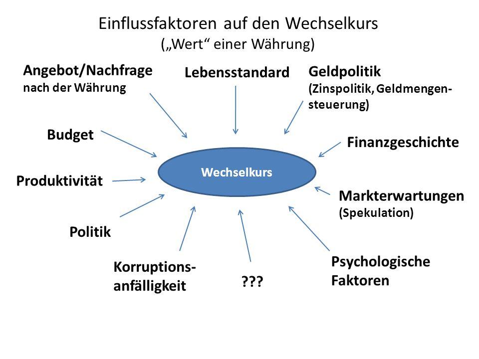 Die wichtigsten Punkte der Reform U NVERÄNDERT : Obergrenzen für Neu- und Gesamtverschuldung (in % des BIP) Neuverschuldung Gesamtverschuldung N EU : Berücksichtigung der Kosten für … -Vereinigung Europas (z.