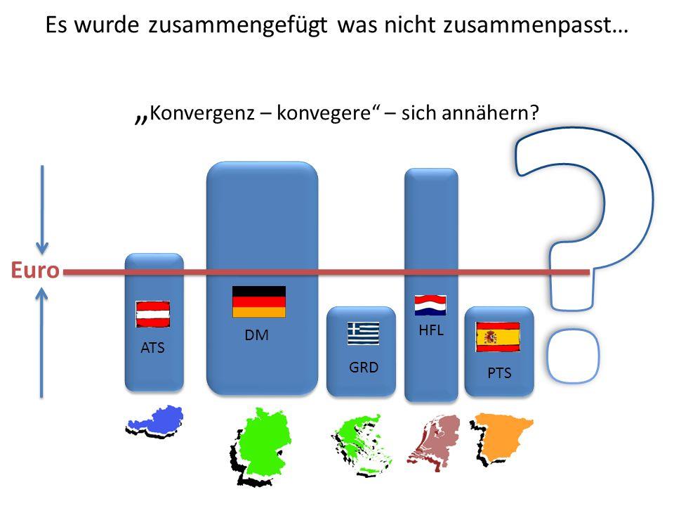 Es wurde zusammengefügt was nicht zusammenpasst… Konvergenz – konvegere – sich annähern? Euro ATS DM PTS HFL GRD