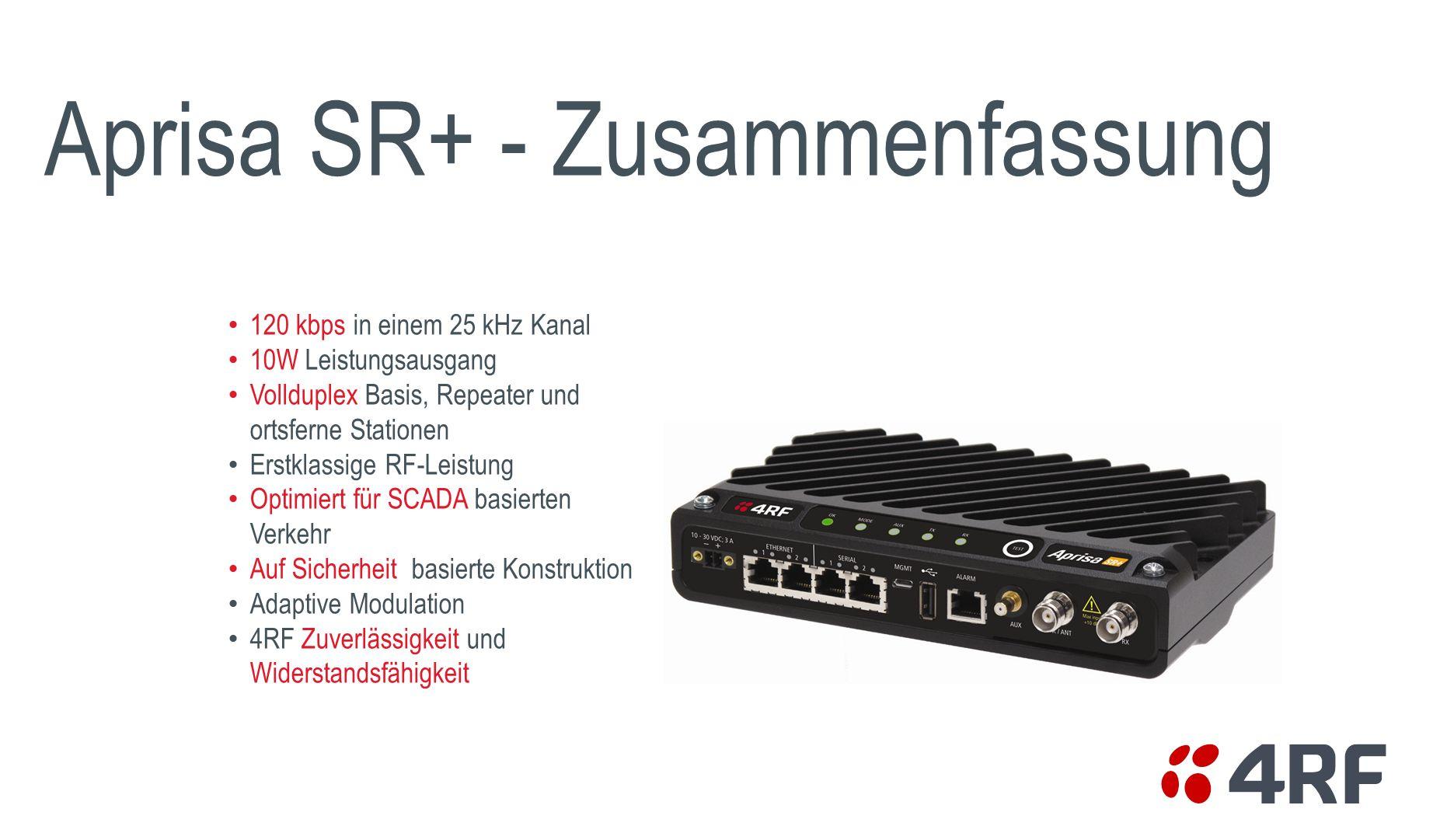 120 kbps in einem 25 kHz Kanal 10W Leistungsausgang Vollduplex Basis, Repeater und ortsferne Stationen Erstklassige RF-Leistung Optimiert für SCADA ba