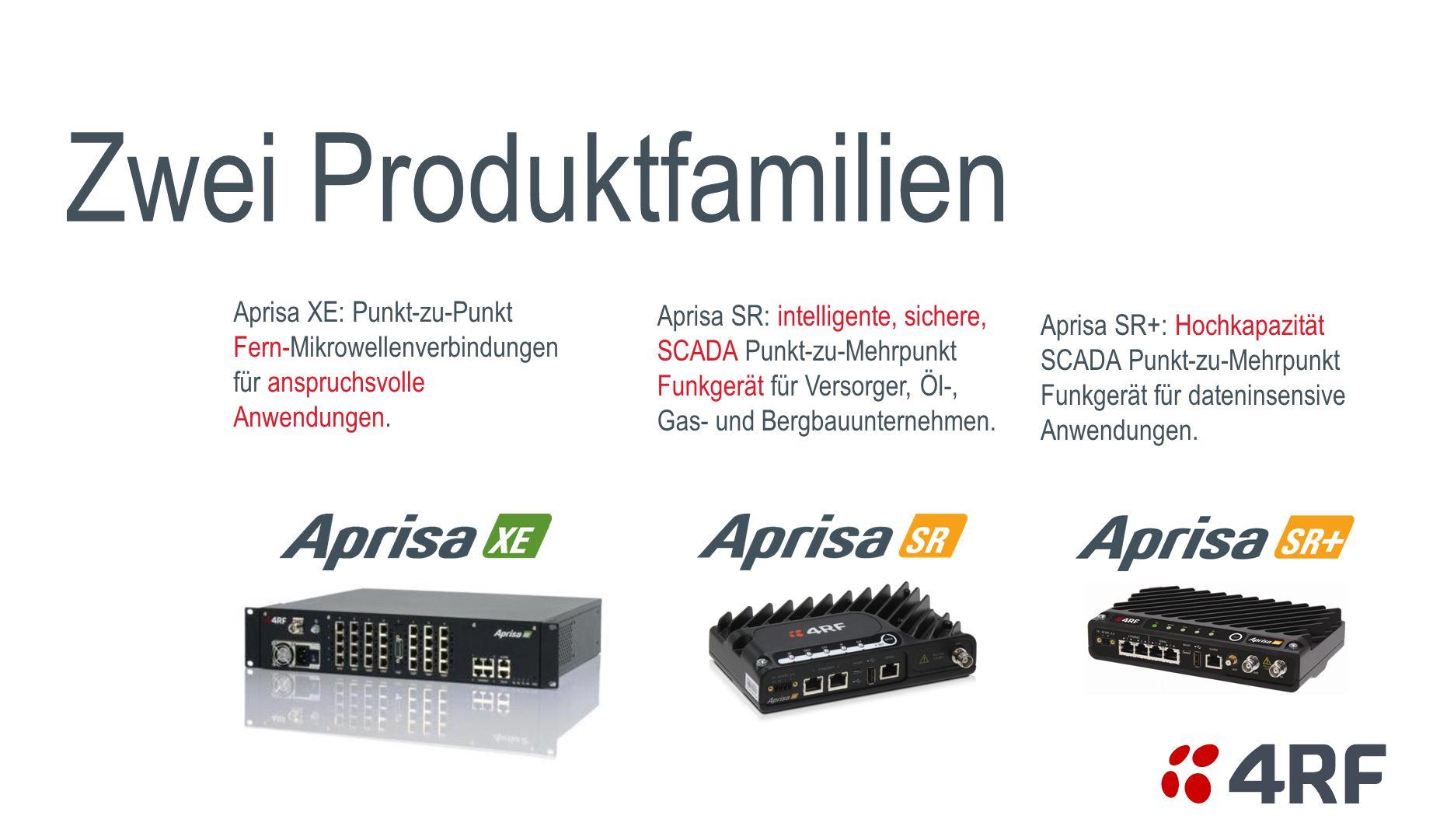 Zwei Produktfamilien Aprisa XE: Punkt-zu-Punkt Fern-Mikrowellenverbindungen für anspruchsvolle Anwendungen. Aprisa SR: intelligente, sichere, SCADA Pu