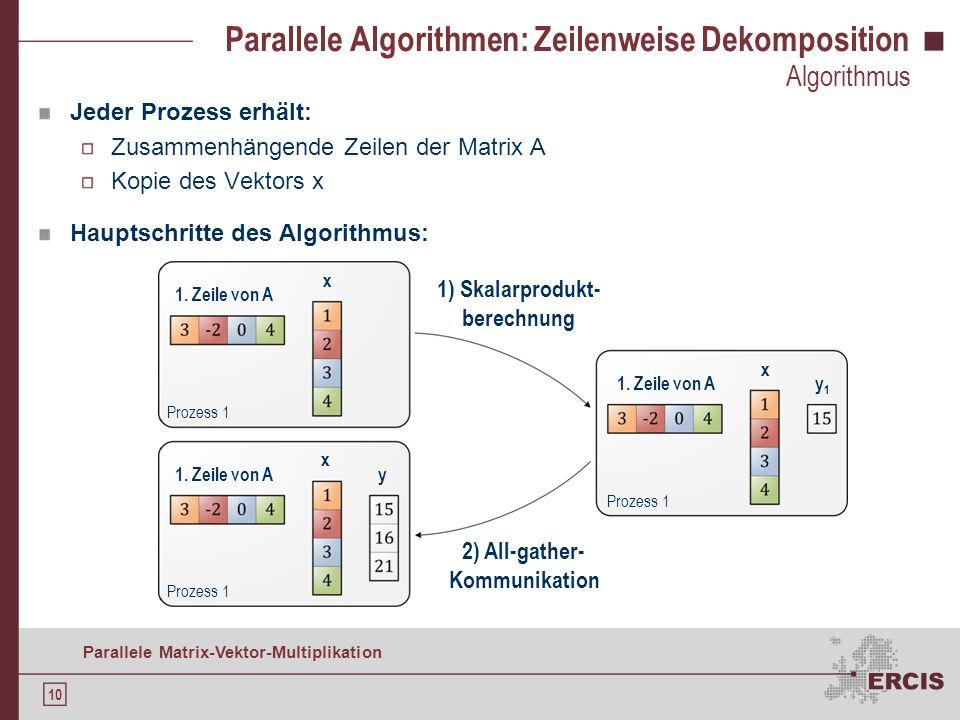 9 Parallele Matrix-Vektor-Multiplikation Agenda Motivation Grundlagen der Matrix-Vektor-Multiplikation Serieller Algorithmus Parallelisieren: Daten-De