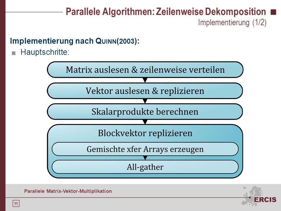 10 Parallele Matrix-Vektor-Multiplikation Parallele Algorithmen: Zeilenweise Dekomposition Jeder Prozess erhält: Zusammenhängende Zeilen der Matrix A