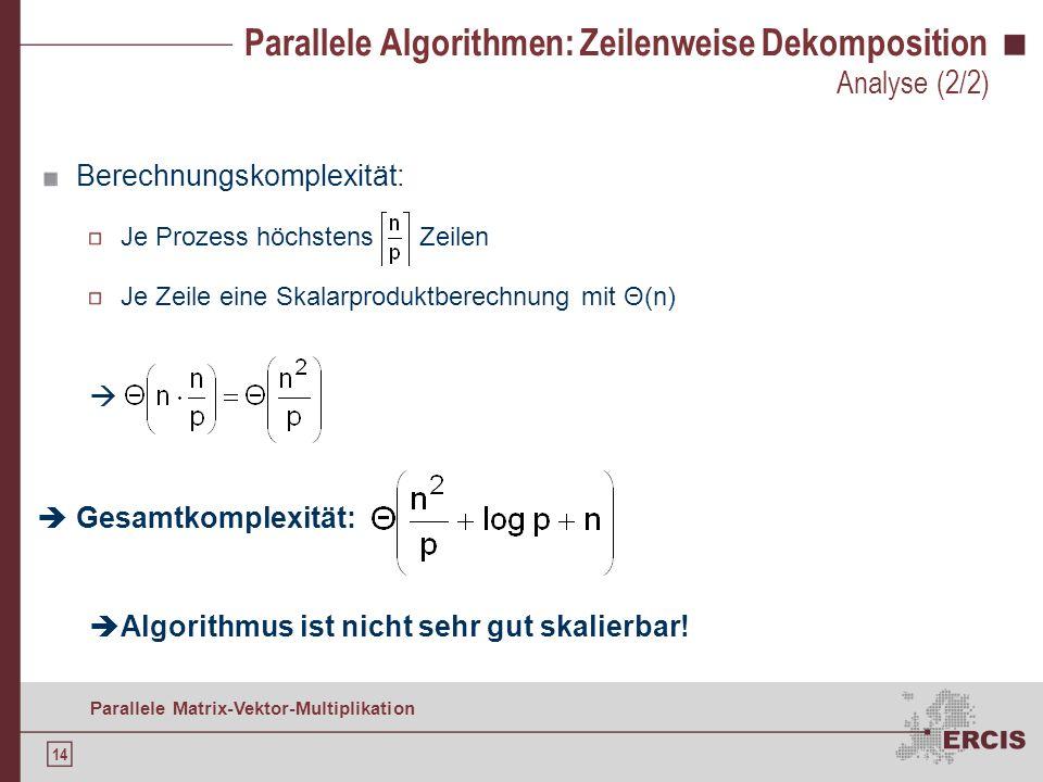 13 Parallele Matrix-Vektor-Multiplikation Parallele Algorithmen: Zeilenweise Dekomposition Zeitkomplexität (unter der Annahme m = n): Kommunikationsko