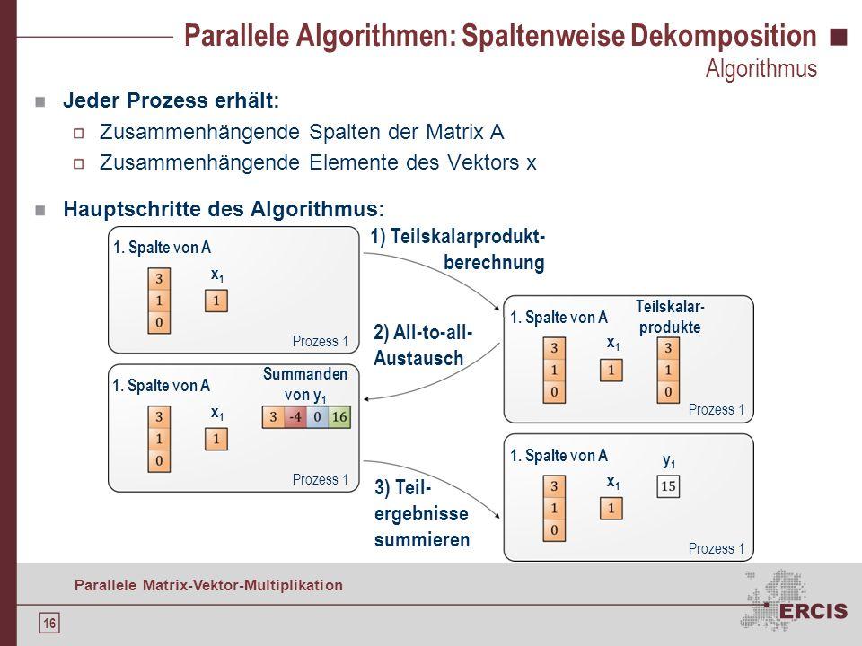 15 Parallele Matrix-Vektor-Multiplikation Agenda Motivation Grundlagen der Matrix-Vektor-Multiplikation Serieller Algorithmus Parallelisieren: Daten-D