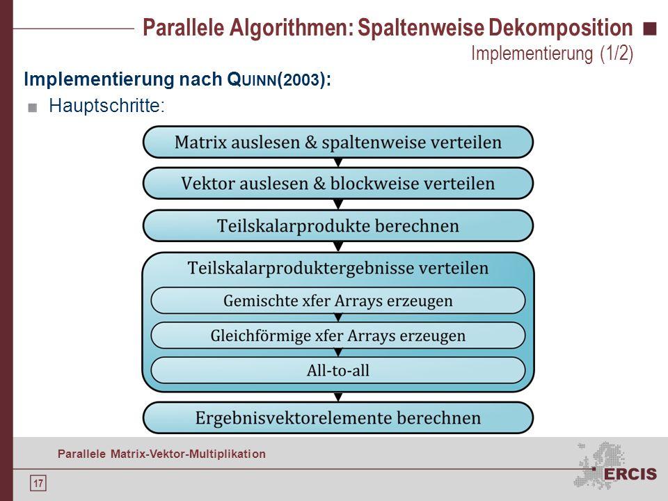 16 Parallele Matrix-Vektor-Multiplikation Parallele Algorithmen: Spaltenweise Dekomposition Algorithmus Jeder Prozess erhält: Zusammenhängende Spalten