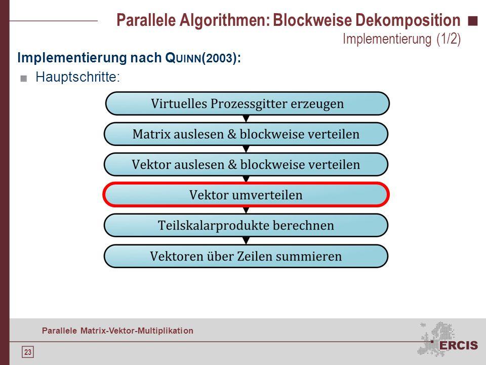 22 Parallele Matrix-Vektor-Multiplikation Parallele Algorithmen: Blockweise Dekomposition Algorithmus Jeder Prozess erhält: Zusammenhängende Elementbl