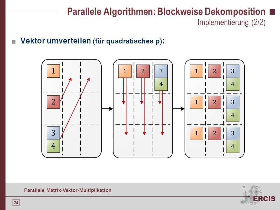 23 Parallele Matrix-Vektor-Multiplikation Parallele Algorithmen: Blockweise Dekomposition Implementierung nach Q UINN ( 2003 ): Hauptschritte: Impleme
