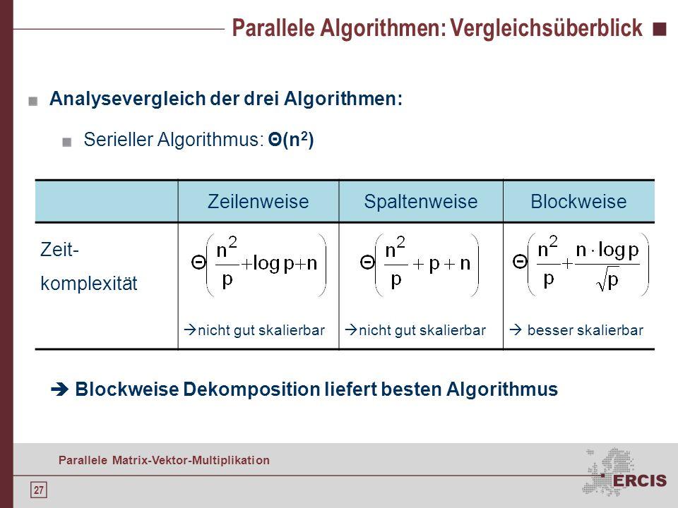26 Parallele Matrix-Vektor-Multiplikation Berechnungskomplexität: Je Prozess höchstens Matrixelemente Je Element Multiplikation mit Vektorelement Gesa