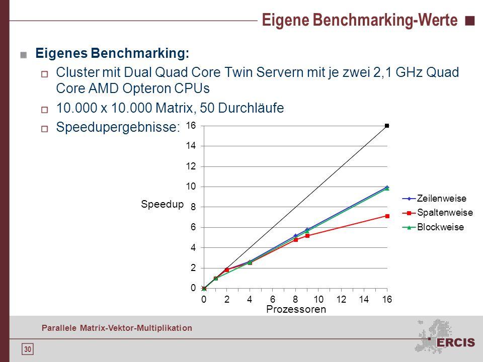 29 Parallele Matrix-Vektor-Multiplikation Benchmarking-Werte nach Q UINN (2003) Benchmarking nach Q UINN ( 2003 ): Cluster mit 450 MHz Pentium II Proz