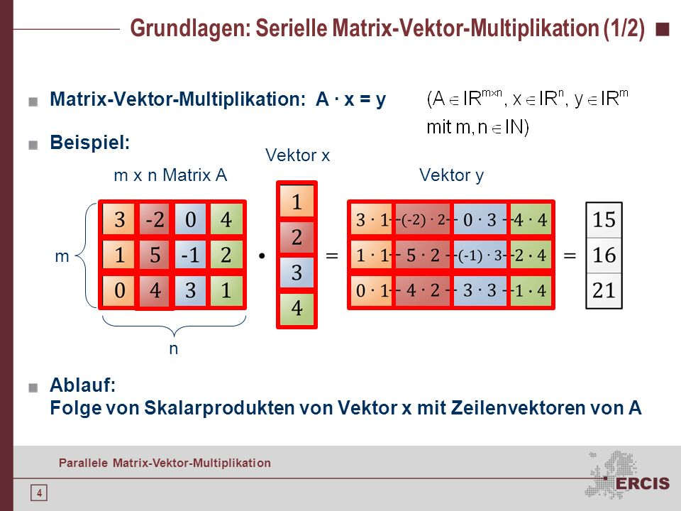 4 Parallele Matrix-Vektor-Multiplikation Matrix-Vektor-Multiplikation: A x = y Beispiel: Ablauf: Folge von Skalarprodukten von Vektor x mit Zeilenvektoren von A Grundlagen: Serielle Matrix-Vektor-Multiplikation (1/2) m x n Matrix A Vektor x Vektor y m n