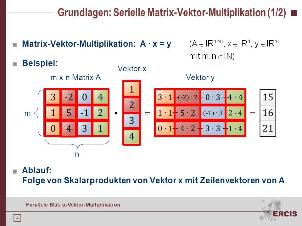 3 Parallele Matrix-Vektor-Multiplikation Agenda Motivation Grundlagen der Matrix-Vektor-Multiplikation Serieller Algorithmus Parallelisieren: Daten-De