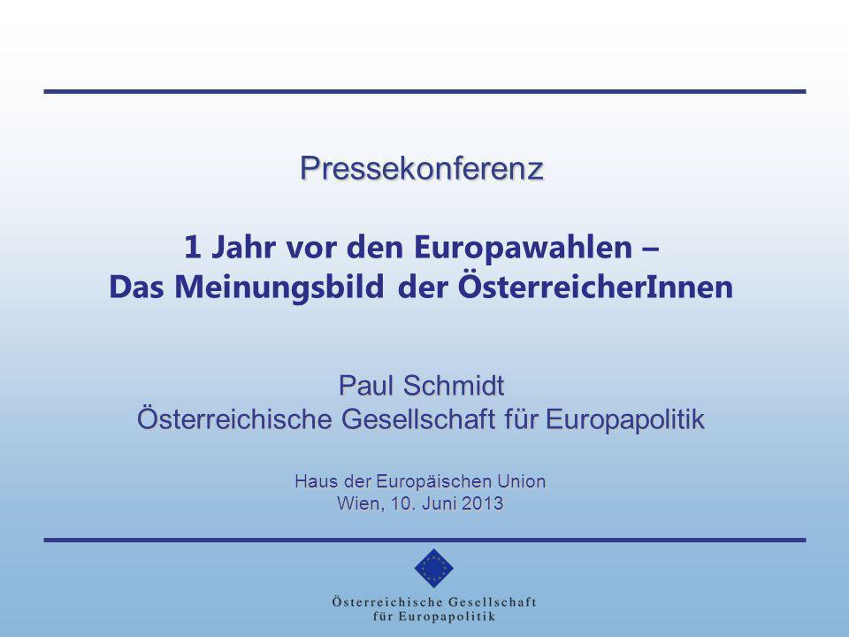 Pressekonferenz 1 Jahr vor den Europawahlen – Das Meinungsbild der ÖsterreicherInnen Paul Schmidt Österreichische Gesellschaft für Europapolitik Haus der Europäischen Union Wien, 10.