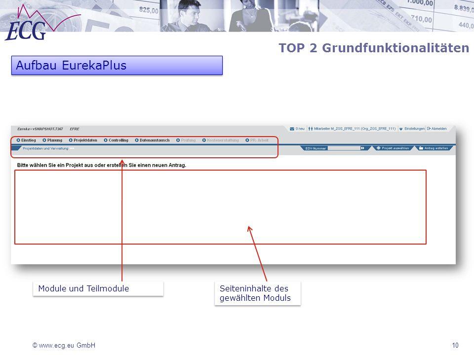 © www.ecg.eu GmbH10 TOP 2 Grundfunktionalitäten Aufbau EurekaPlus Seiteninhalte des gewählten Moduls Module und Teilmodule