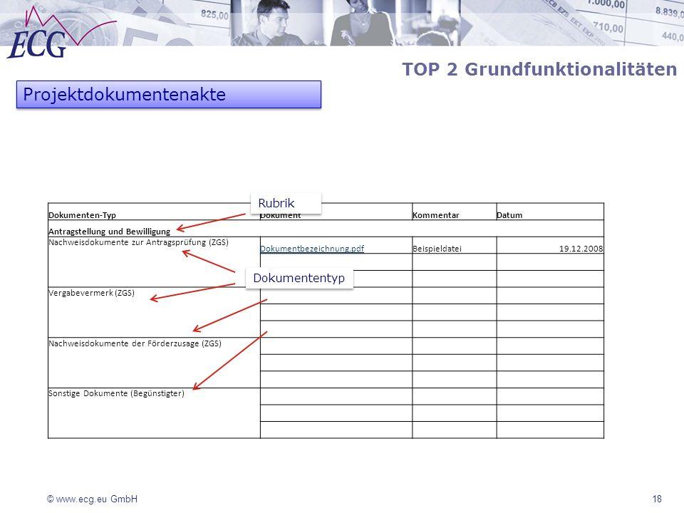 © www.ecg.eu GmbH18 TOP 2 Grundfunktionalitäten Projektdokumentenakte Dokumenten-TypDokumentKommentarDatum Antragstellung und Bewilligung Nachweisdoku