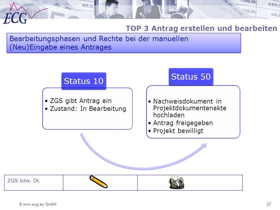 © www.ecg.eu GmbH27 TOP 3 Antrag erstellen und bearbeiten ZGS gibt Antrag ein Zustand: In Bearbeitung Status 10 Nachweisdokument in Projektdokumentena
