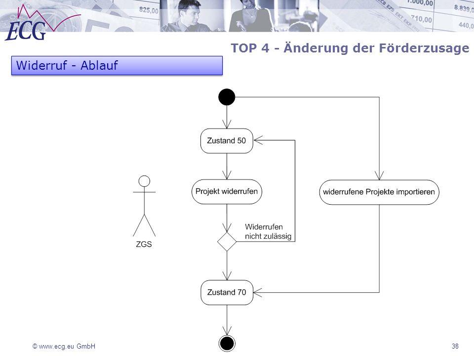 © www.ecg.eu GmbH38 Widerruf - Ablauf TOP 4 - Änderung der Förderzusage