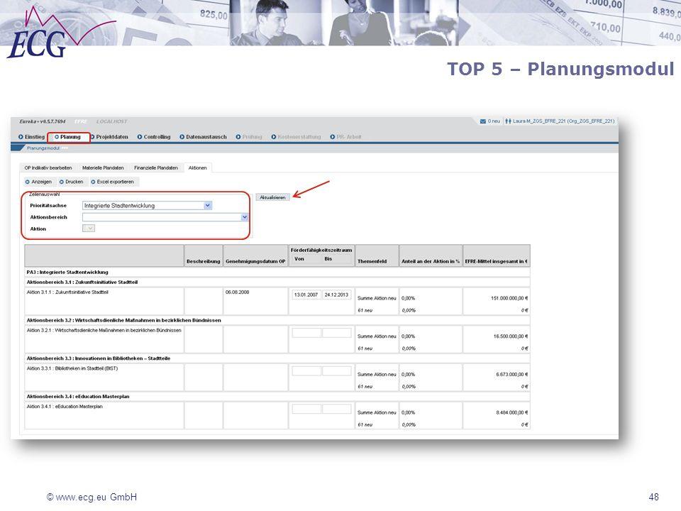 © www.ecg.eu GmbH 48 TOP 5 – Planungsmodul