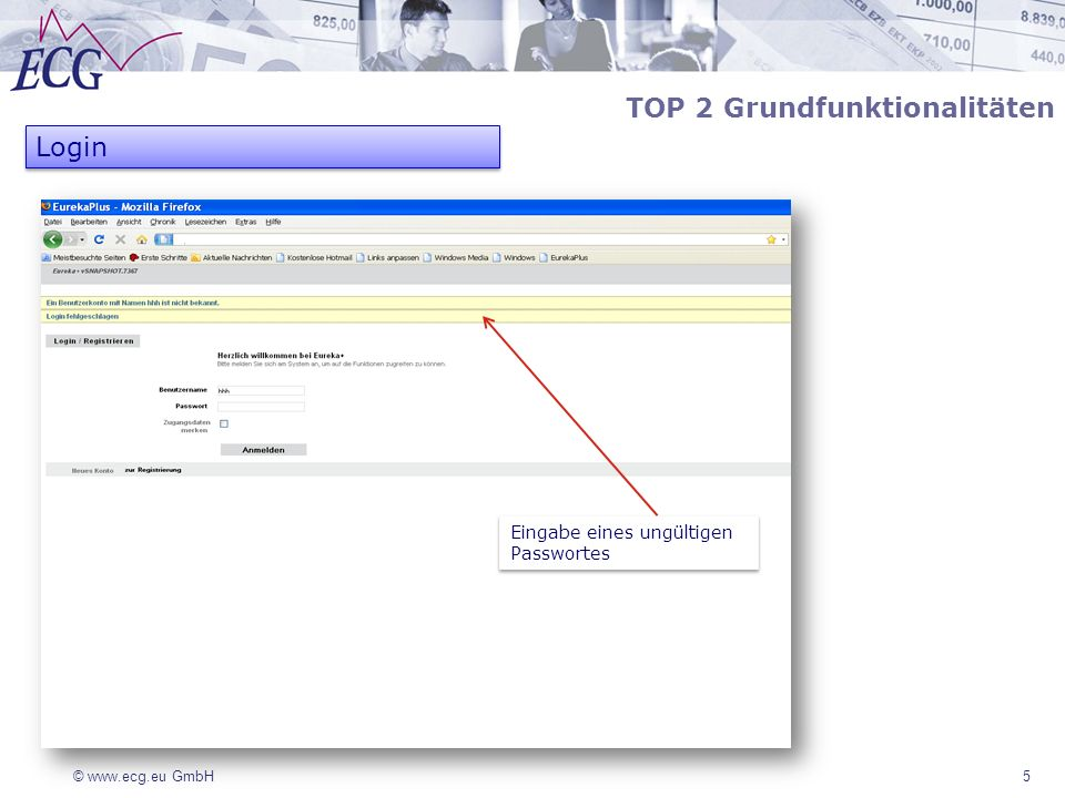 © www.ecg.eu GmbH5 TOP 2 Grundfunktionalitäten Login Eingabe eines ungültigen Passwortes