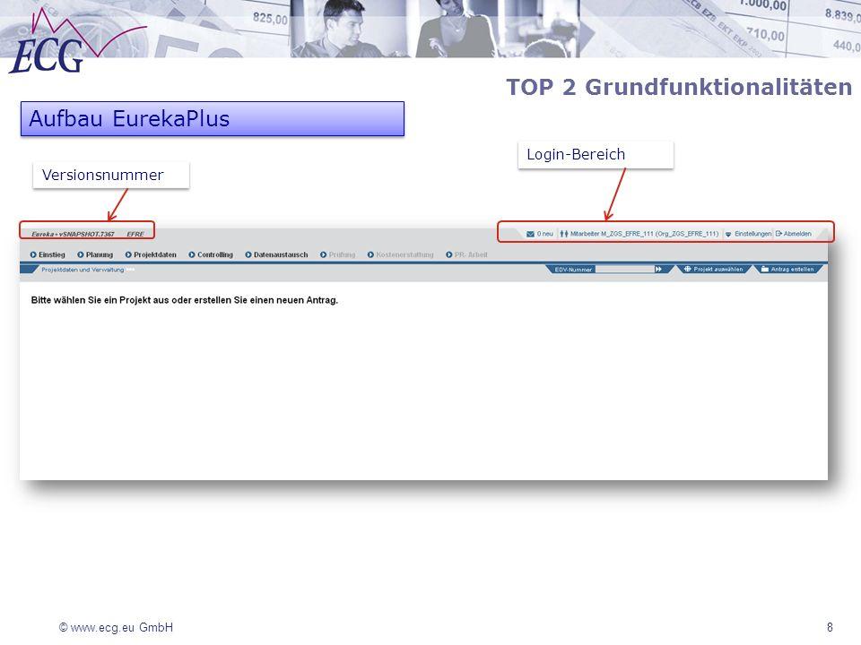 © www.ecg.eu GmbH 9 TOP 2 Grundfunktionalitäten Aufbau EurekaPlus