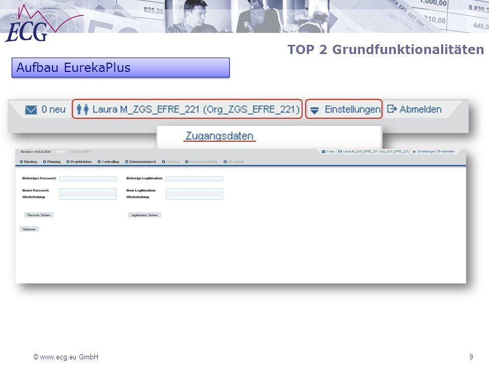 © www.ecg.eu GmbH 30 TOP 4 Änderung der Förderzusage Änderungen am bewilligten Projekt sind immer dann notwendig, wenn sich folgende Sachverhalte ändern: SOLL- bzw.