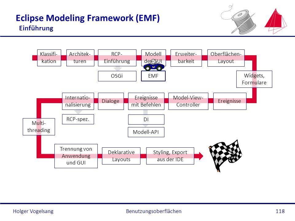 Holger Vogelsang Eclipse Modeling Framework (EMF) Einführung Benutzungsoberflächen118 Klassifi- kation Architek- turen RCP- Einführung OSGi Modell der