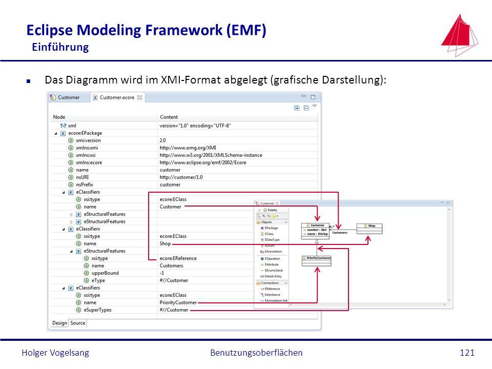Holger Vogelsang Eclipse Modeling Framework (EMF) Einführung n Das Diagramm wird im XMI-Format abgelegt (grafische Darstellung): Benutzungsoberflächen