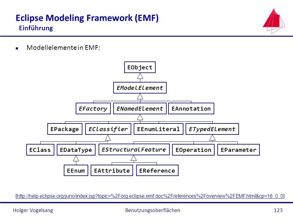 Holger Vogelsang Eclipse Modeling Framework (EMF) Einführung n Modellelemente in EMF: Benutzungsoberflächen123 [http://help.eclipse.org/juno/index.jsp