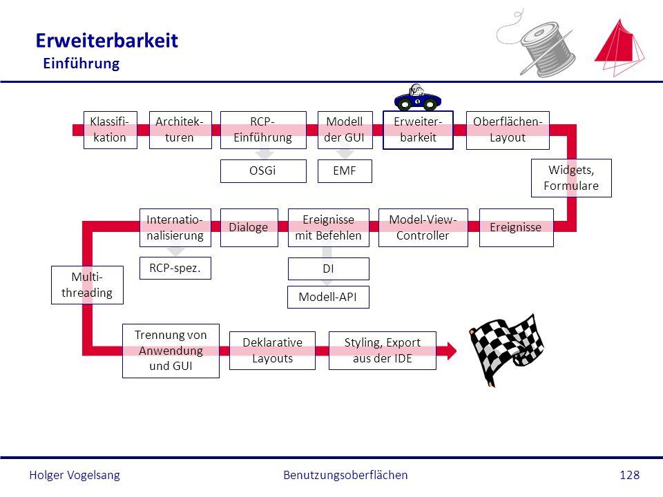 Holger Vogelsang Erweiterbarkeit Einführung Benutzungsoberflächen128 Klassifi- kation Architek- turen RCP- Einführung OSGi Modell der GUI EMF Oberfläc