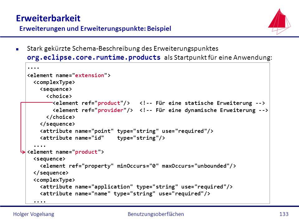 Holger Vogelsang Erweiterbarkeit Erweiterungen und Erweiterungspunkte: Beispiel Stark gekürzte Schema-Beschreibung des Erweiterungspunktes org.eclipse