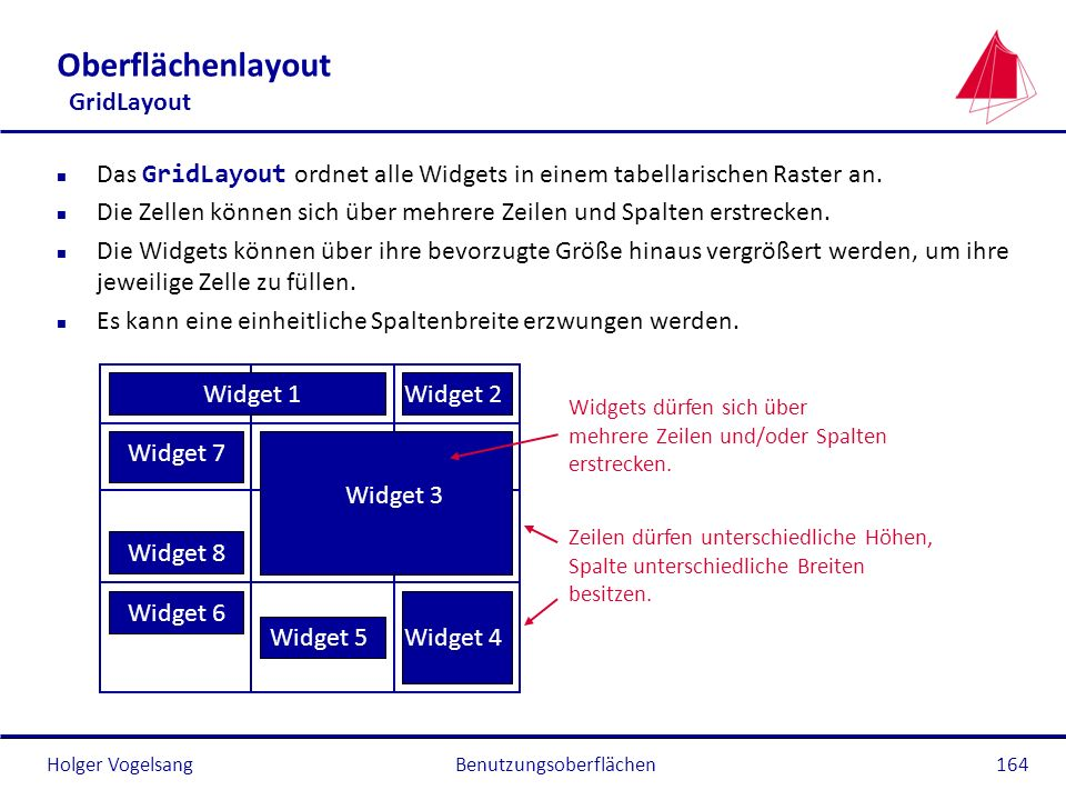 Holger VogelsangBenutzungsoberflächen164 Oberflächenlayout GridLayout Das GridLayout ordnet alle Widgets in einem tabellarischen Raster an. n Die Zell