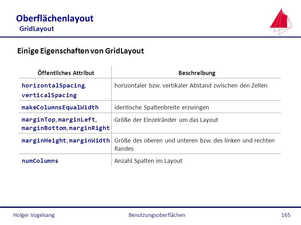 Holger VogelsangBenutzungsoberflächen165 Oberflächenlayout GridLayout Öffentliches AttributBeschreibung horizontalSpacing, verticalSpacing horizontale