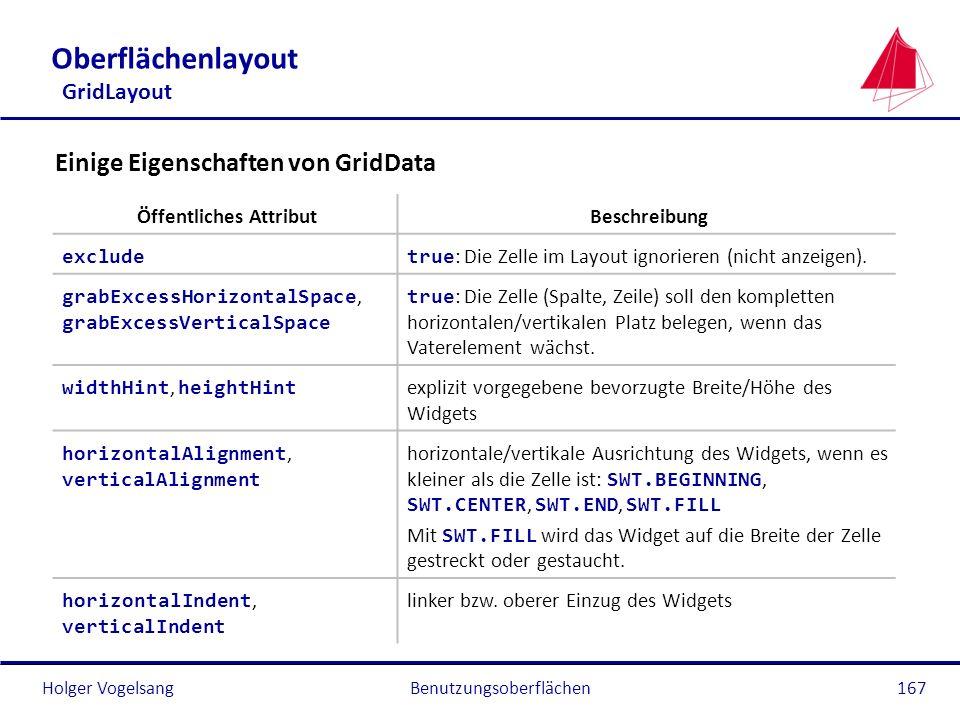 Holger VogelsangBenutzungsoberflächen167 Oberflächenlayout GridLayout Öffentliches AttributBeschreibung exclude true : Die Zelle im Layout ignorieren