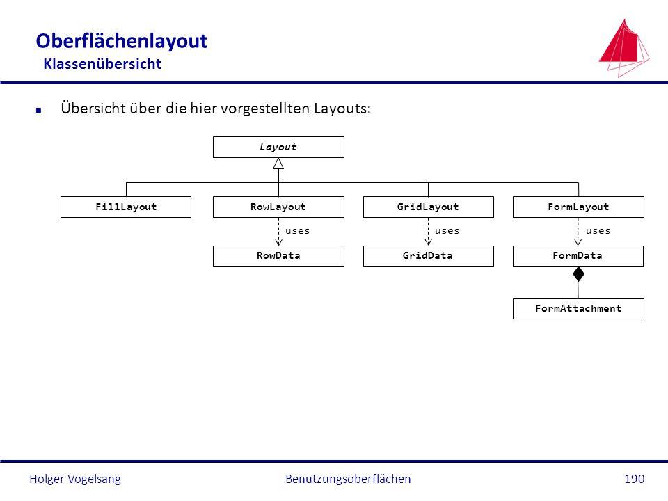 Holger Vogelsang Oberflächenlayout Klassenübersicht n Übersicht über die hier vorgestellten Layouts: Benutzungsoberflächen190 uses Layout FormAttachme