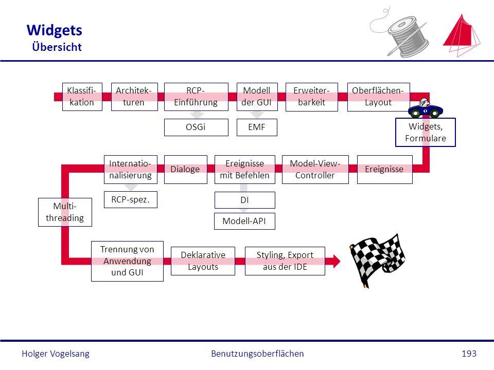 Holger Vogelsang Widgets Übersicht Benutzungsoberflächen193 Klassifi- kation Architek- turen RCP- Einführung OSGi Modell der GUI EMF Oberflächen- Layo
