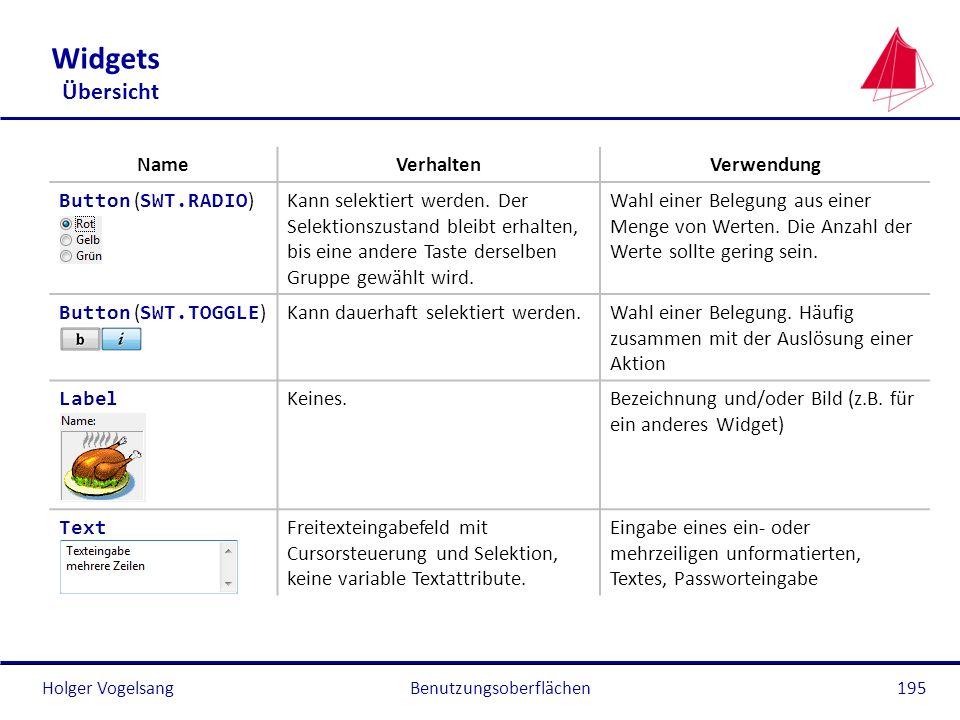 Holger VogelsangBenutzungsoberflächen195 Widgets Übersicht NameVerhaltenVerwendung Button ( SWT.RADIO )Kann selektiert werden. Der Selektionszustand b