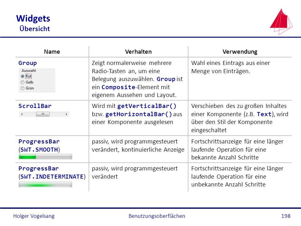 Holger VogelsangBenutzungsoberflächen198 Widgets Übersicht NameVerhaltenVerwendung Group Zeigt normalerweise mehrere Radio-Tasten an, um eine Belegung