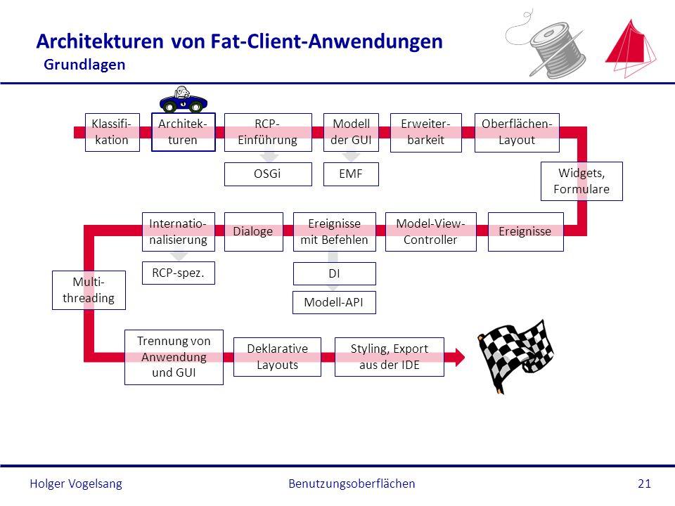 Holger Vogelsang Architekturen von Fat-Client-Anwendungen Grundlagen Benutzungsoberflächen21 Klassifi- kation Architek- turen RCP- Einführung OSGi Mod