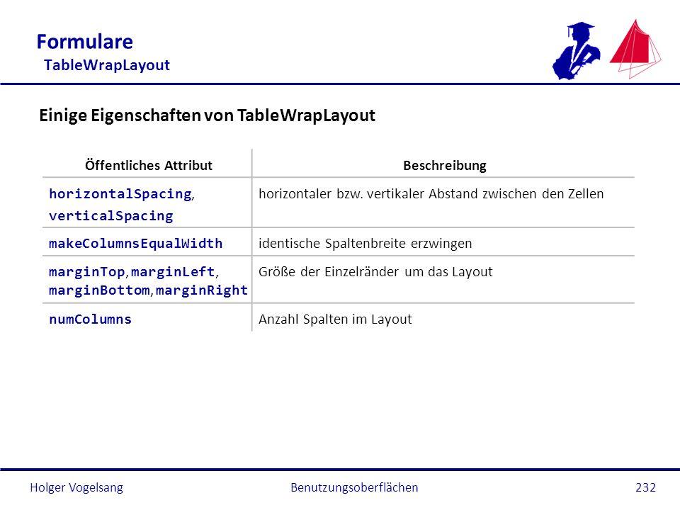Holger VogelsangBenutzungsoberflächen232 Formulare TableWrapLayout Öffentliches AttributBeschreibung horizontalSpacing, verticalSpacing horizontaler b