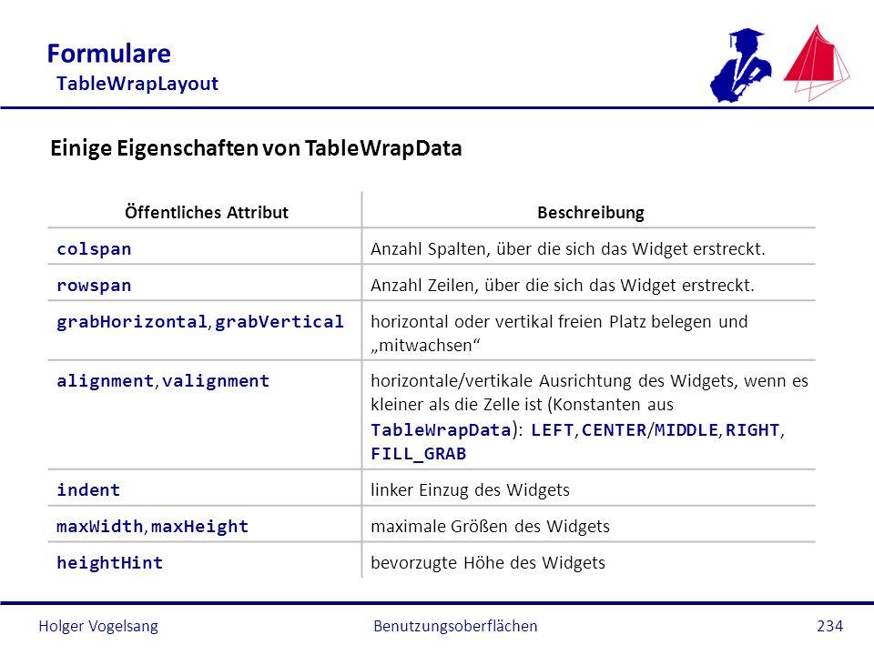 Holger VogelsangBenutzungsoberflächen234 Formulare TableWrapLayout Öffentliches AttributBeschreibung colspan Anzahl Spalten, über die sich das Widget