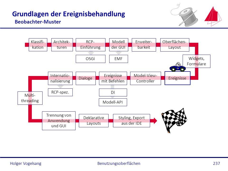 Holger Vogelsang Grundlagen der Ereignisbehandlung Beobachter-Muster Benutzungsoberflächen237 Klassifi- kation Architek- turen RCP- Einführung OSGi Mo