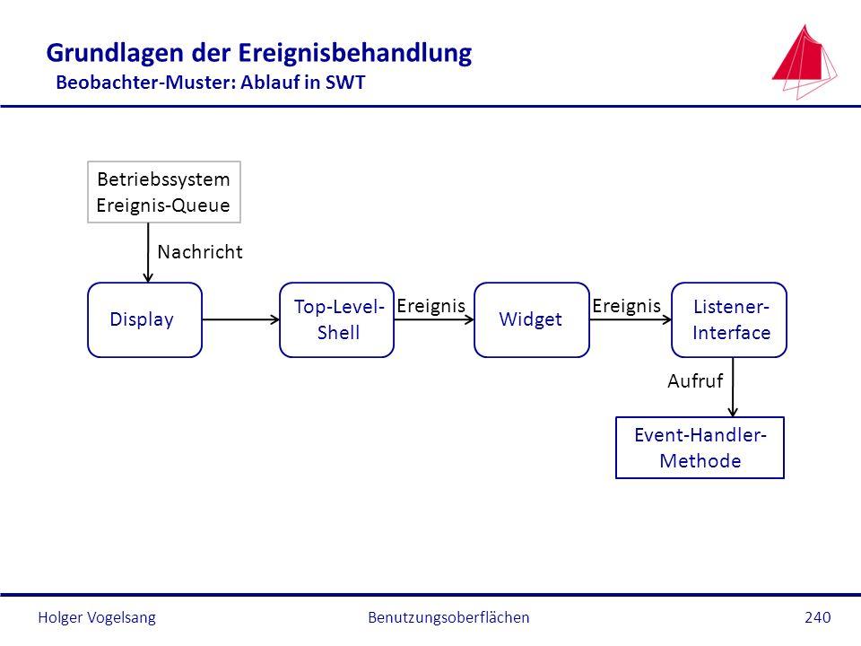 Holger Vogelsang Top-Level- Shell Grundlagen der Ereignisbehandlung Beobachter-Muster: Ablauf in SWT Benutzungsoberflächen240 Betriebssystem Ereignis-