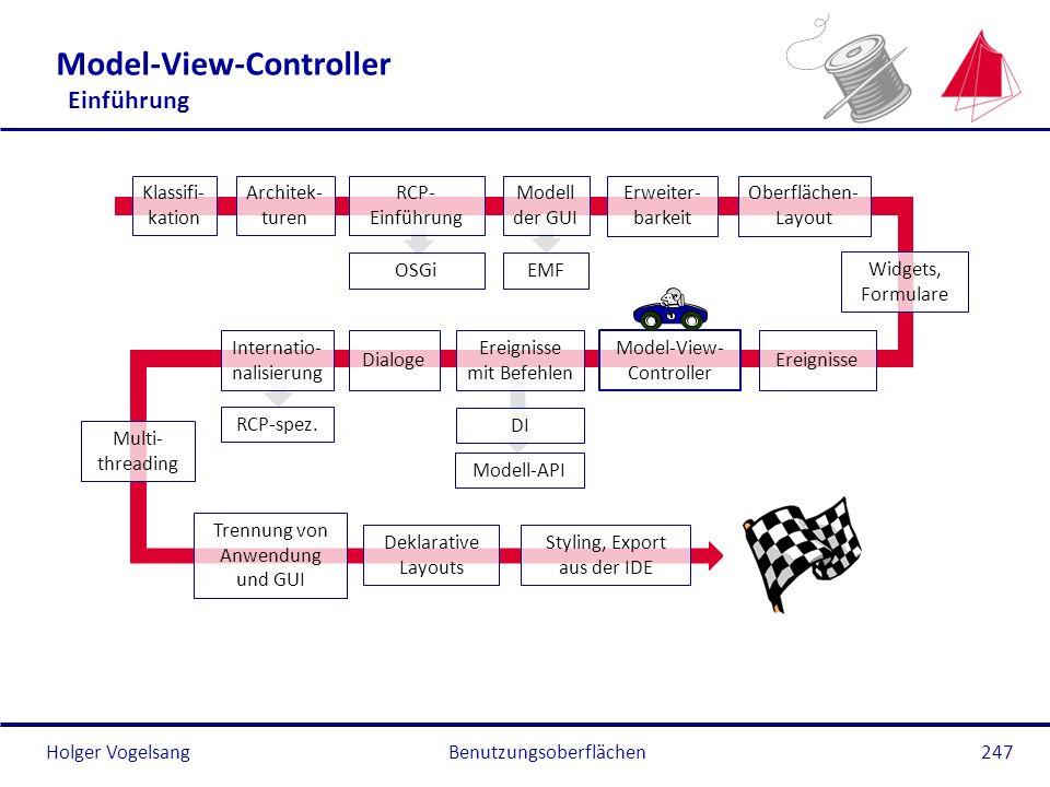 Holger Vogelsang Model-View-Controller Einführung Benutzungsoberflächen247 Klassifi- kation Architek- turen RCP- Einführung OSGi Modell der GUI EMF Ob